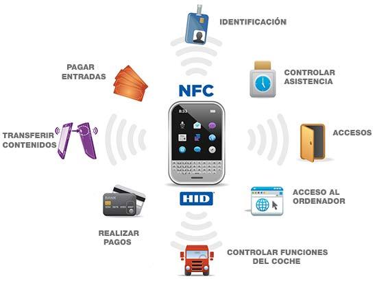 NFC_graphic