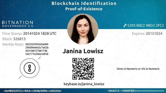 BlockchainID-ciudadano del mundo
