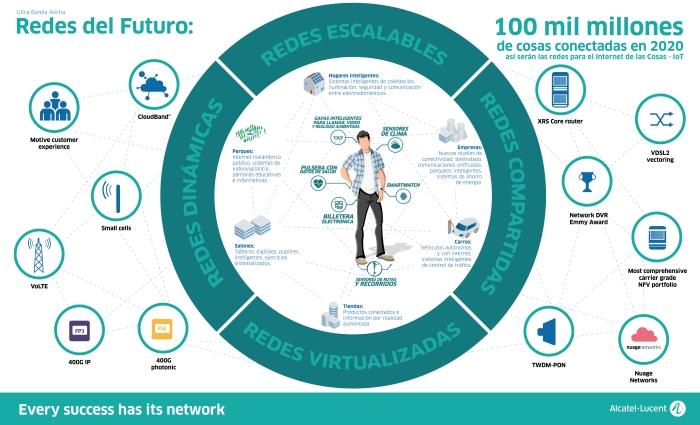 Infografia-redes-2020
