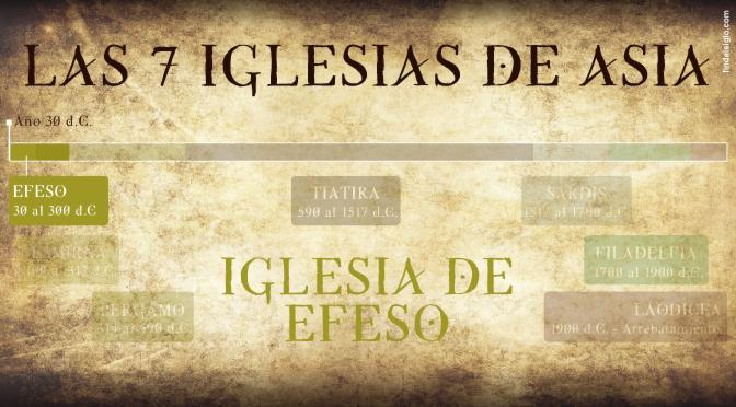 Estudio: Apocalipsis – Carta a las iglesias [1er carta: EFESO]