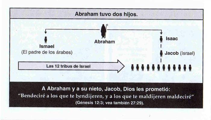 Ama al pueblo judio (8)