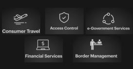 biometria-aeropuertos-7