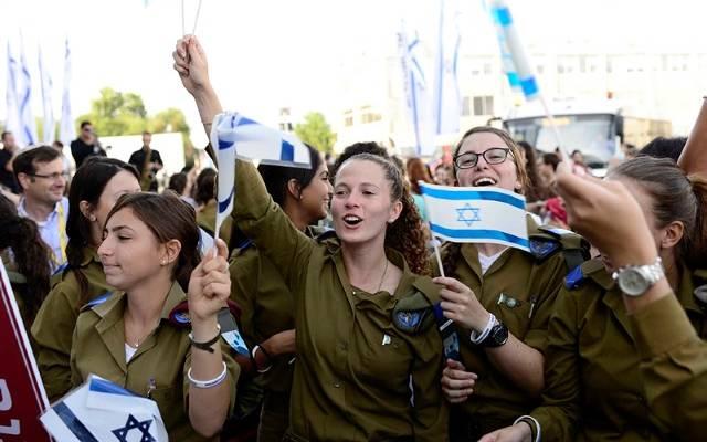 israel poblacion
