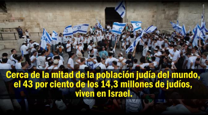 La población de Israel aumentó un 1000% desde su creación