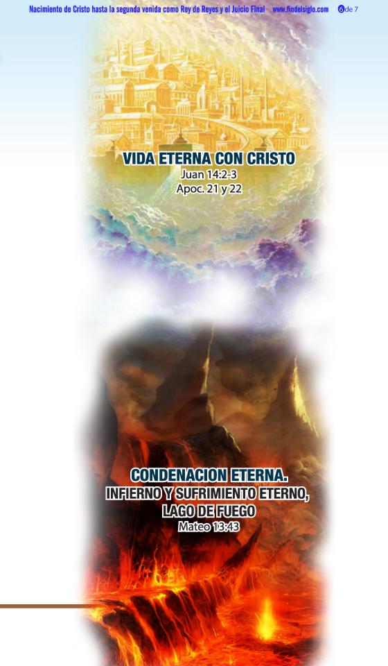 Linea-de-tiempo-Jesus-hasta-Apocalipsis-completo-WEB-6