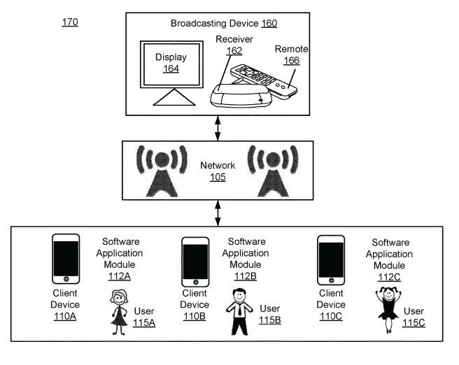 facebook-patente-expiar-TV-sonido-abiente