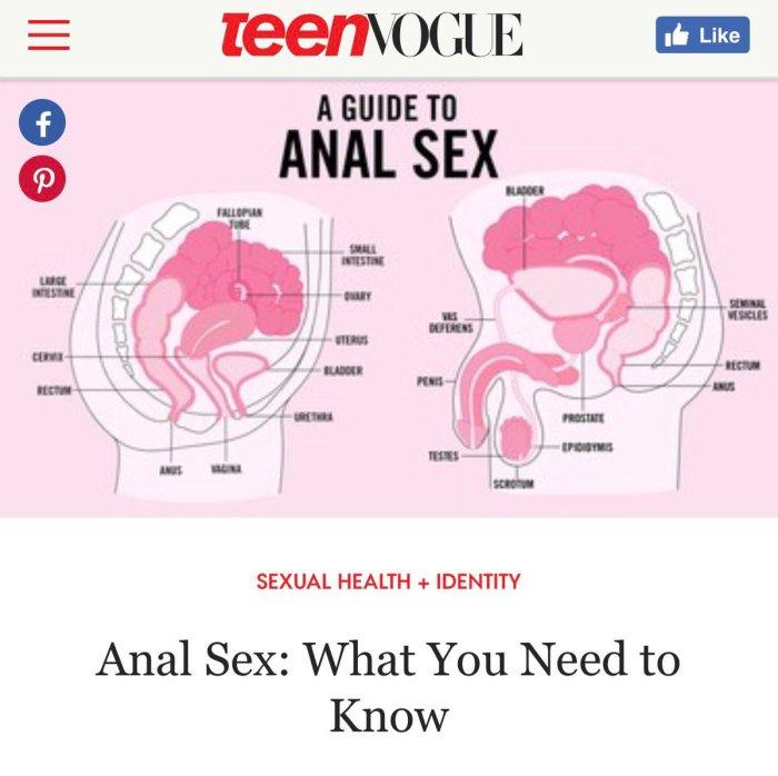 Teen Vogue: Sexo anal: lo que necesitas saber